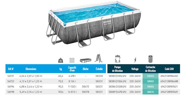 Dimensions et composition des kits Bestway Power Steel