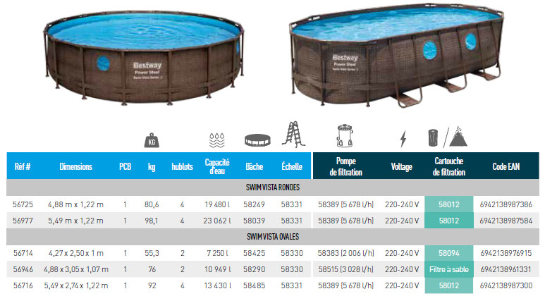 Dimensions des piscines Power Steel Bestway
