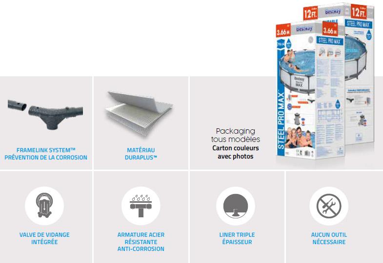 Caractéristiques de la gamme Steel Pro Max